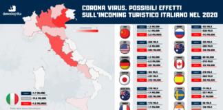 infografica CORONA VIRUS