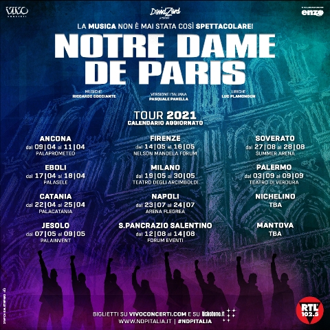 Notre Dame The Paris 2021