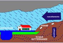 rischio idrogeologico