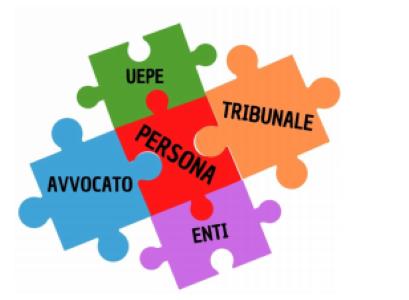 Proviamoci Tutti, Webinar Uepe Catanzaro e Calabria
