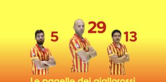 Le pagelle dei giallorossi: Carlini, Fazio e Martinelli